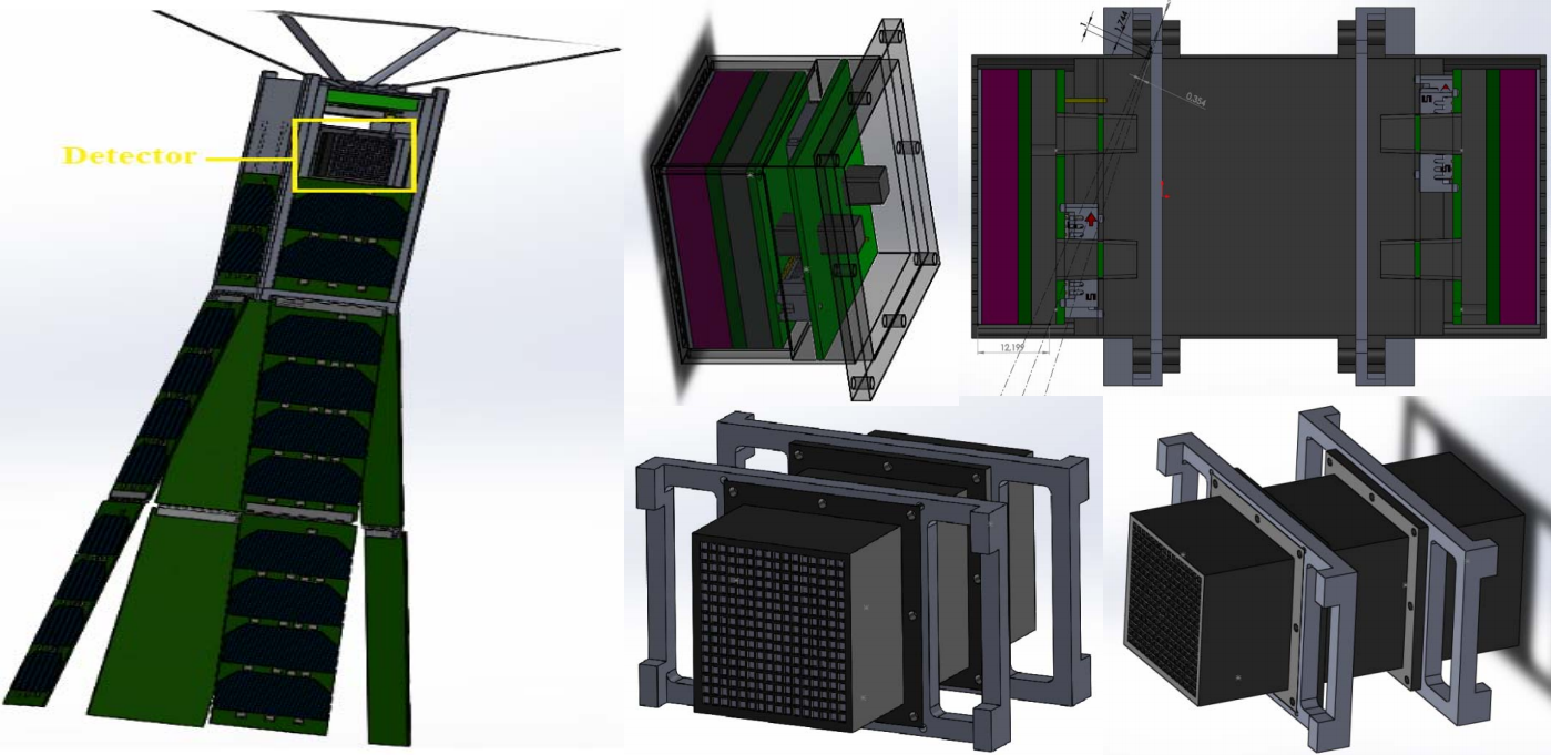 CubeSat Tables | Nanosatellite Database | Constellations, Technologies, Missions, Launches and ...